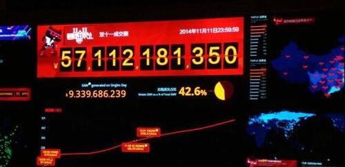 2014双十一:阿里全天交易额571亿元 移动端达243亿