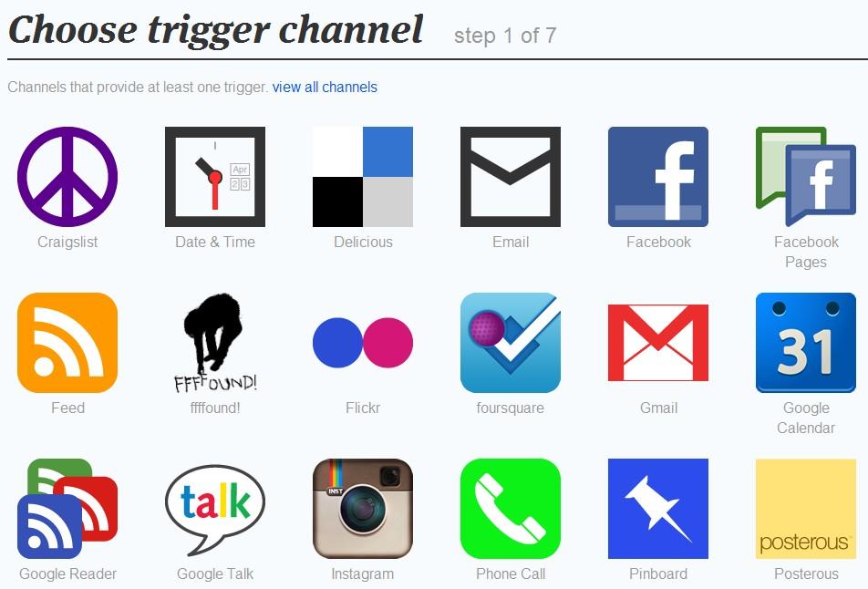 ifttt令人陶醉的神奇跨平台网络交互工具
